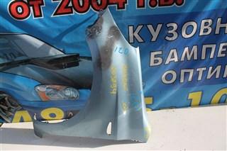 Крыло Hyundai I20 Бердск