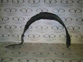 Подкрылок Mazda MPV Владивосток