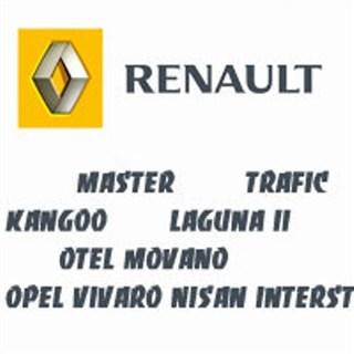 МКПП Renault Master Киров