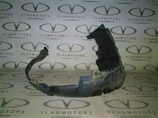Подкрылок Nissan Largo Владивосток