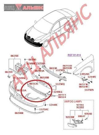 Решетка бамперная Hyundai Avante Владивосток