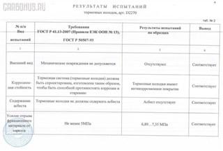 Тормозные колодки Nissan Terrano Regulus Владивосток