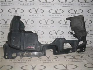 Защита двигателя Honda HR-V Владивосток