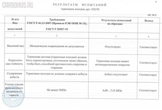 Тормозные колодки Volvo S40 Владивосток
