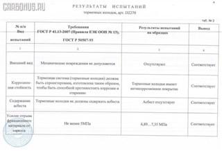 Тормозные колодки Isuzu Gemini Владивосток
