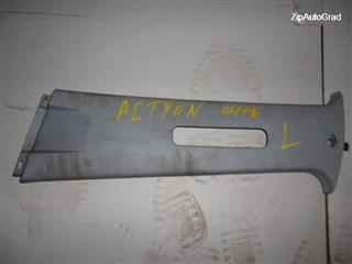 Накладка на стойку кузова SsangYong Actyon Москва